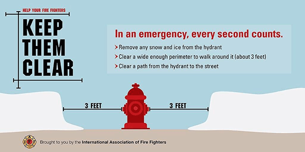 Hydrants-Keep-them-clear