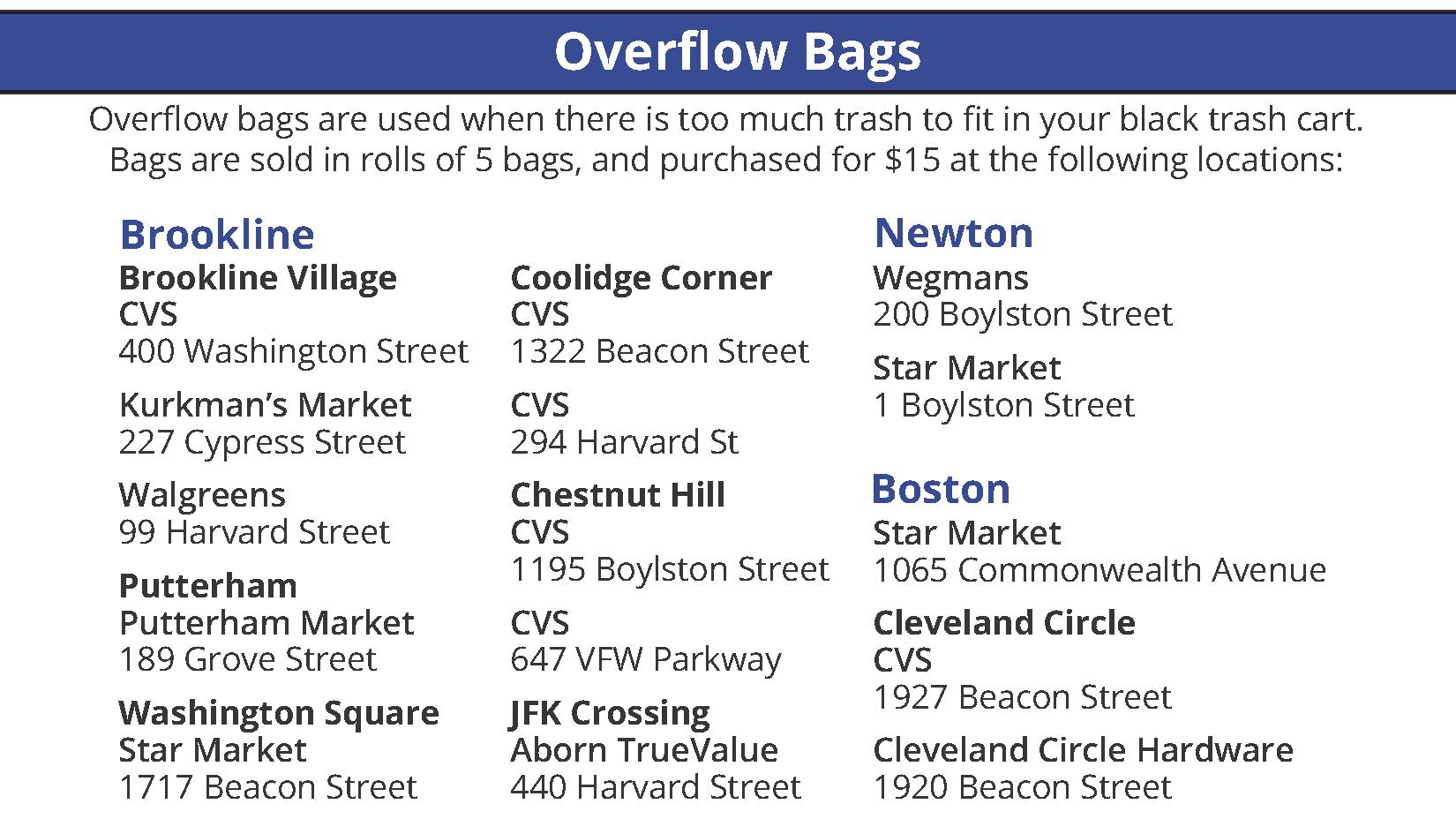 Overflow Trash Bags | Brookline, MA - Official Website