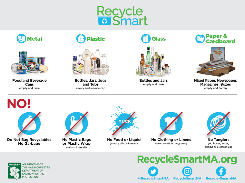 recyclsmartma Opens in new window